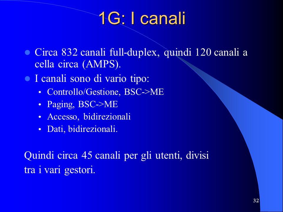 32 1G: I canali Circa 832 canali full-duplex, quindi 120 canali a cella circa (AMPS).