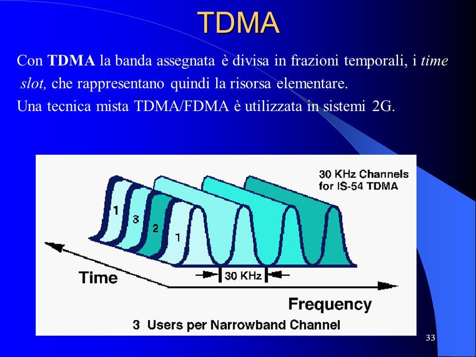 33TDMA Con TDMA la banda assegnata è divisa in frazioni temporali, i time slot, che rappresentano quindi la risorsa elementare.