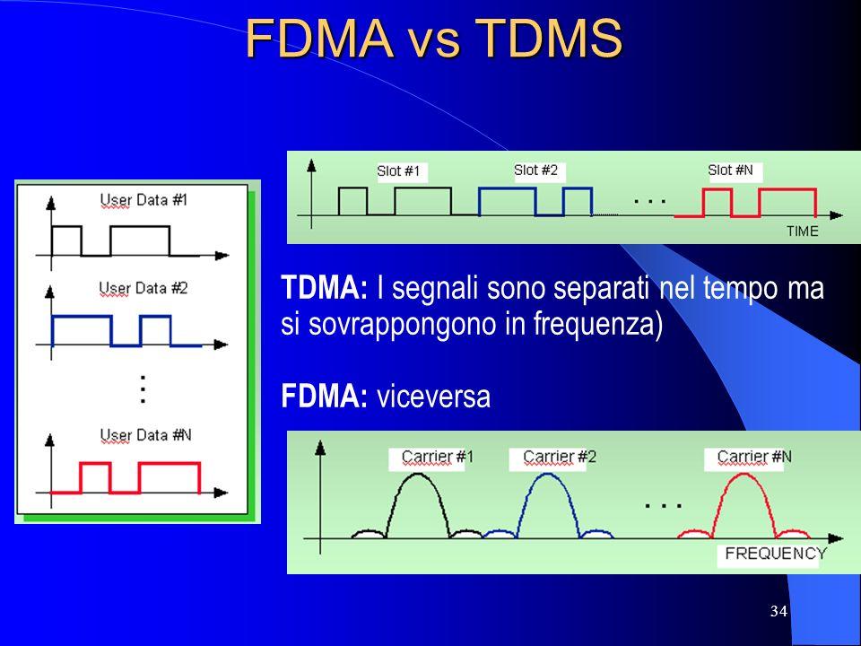 34 FDMA vs TDMS TDMA: I segnali sono separati nel tempo ma si sovrappongono in frequenza) FDMA: viceversa