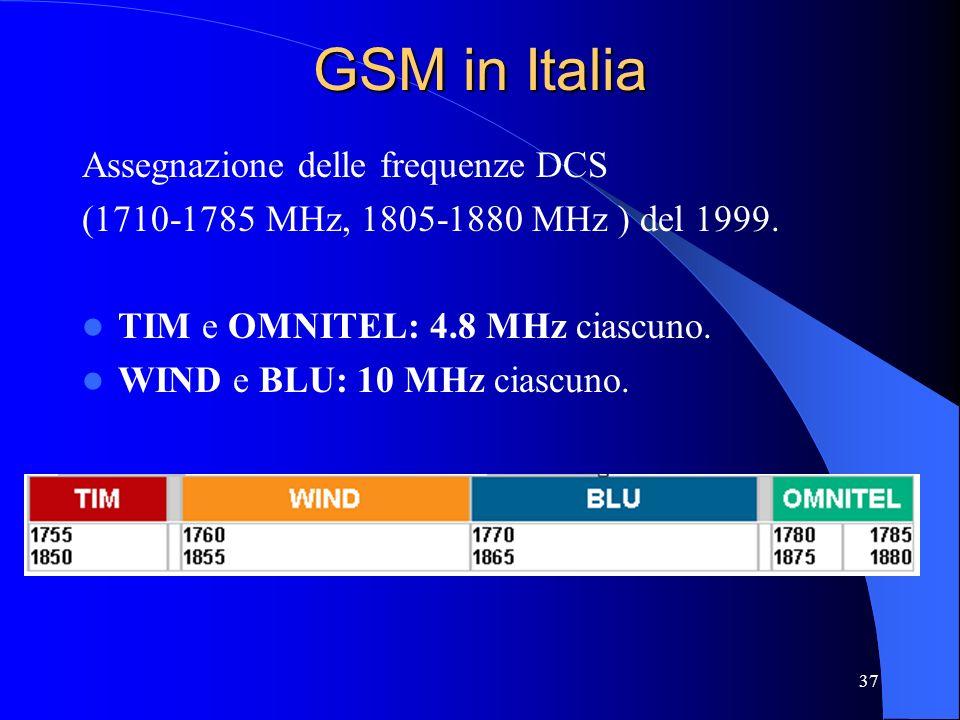 37 GSM in Italia Assegnazione delle frequenze DCS (1710-1785 MHz, 1805-1880 MHz ) del 1999.