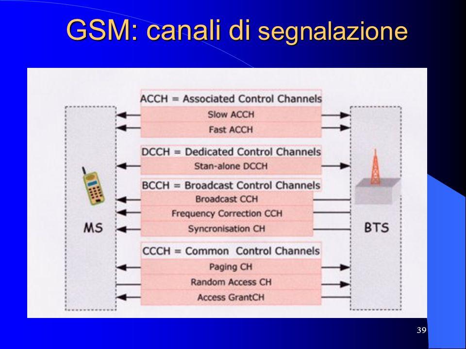 39 GSM: canali di segnalazione