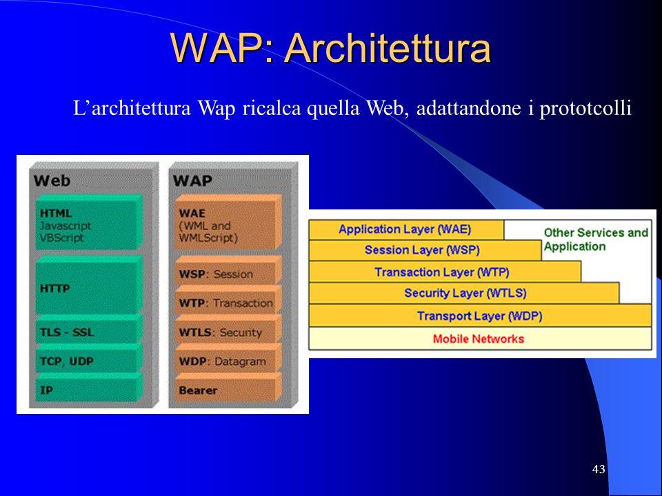 43 WAP: Architettura Larchitettura Wap ricalca quella Web, adattandone i prototcolli