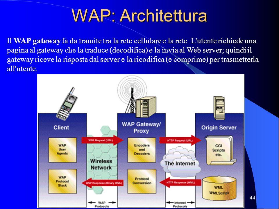44 WAP: Architettura Il WAP gateway fa da tramite tra la rete cellulare e la rete.