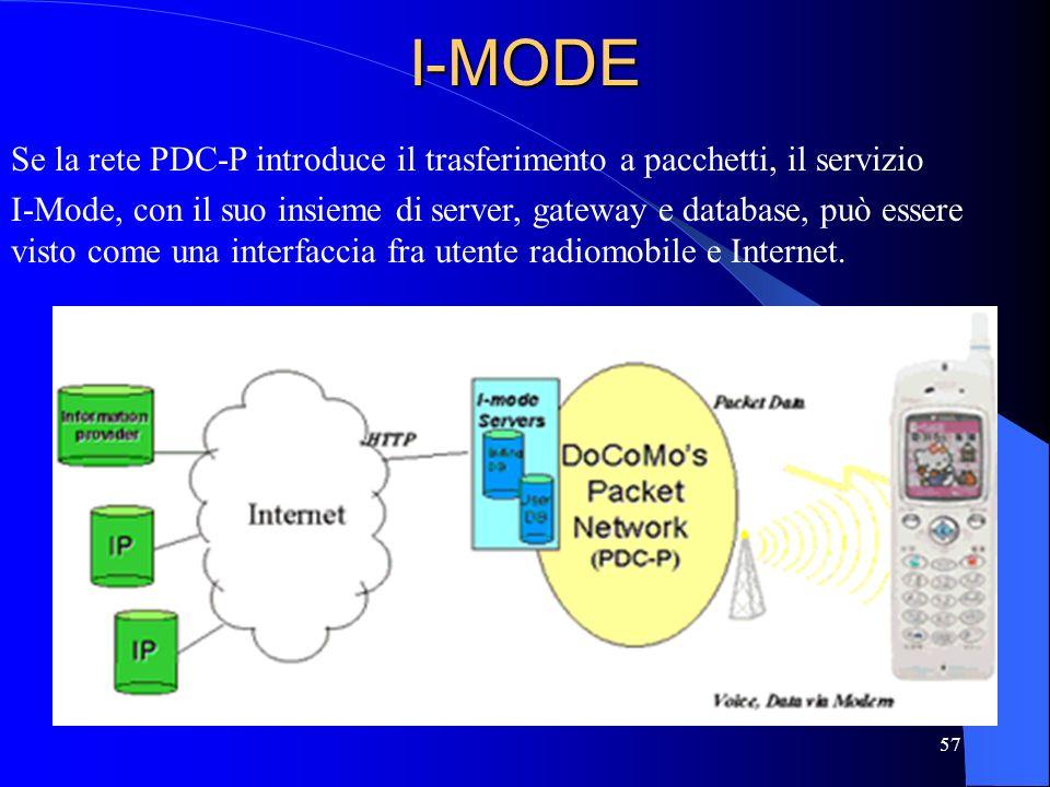 57 I-MODE Se la rete PDC-P introduce il trasferimento a pacchetti, il servizio I-Mode, con il suo insieme di server, gateway e database, può essere visto come una interfaccia fra utente radiomobile e Internet.