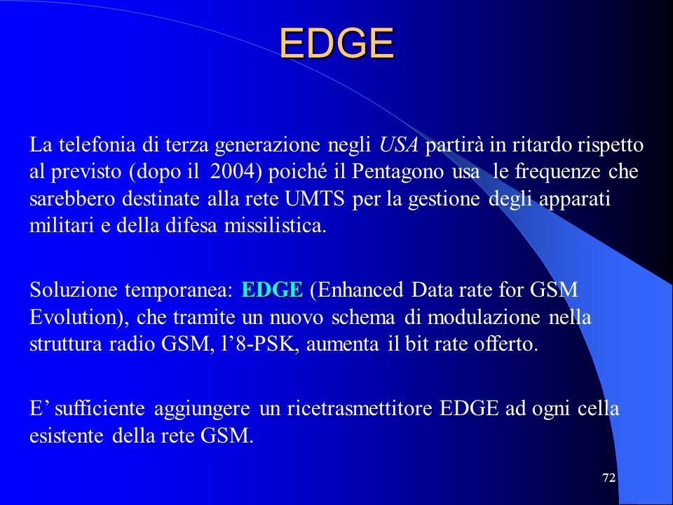 72EDGE La telefonia di terza generazione negli USA partirà in ritardo rispetto al previsto (dopo il 2004) poiché il Pentagono usa le frequenze che sarebbero destinate alla rete UMTS per la gestione degli apparati militari e della difesa missilistica.