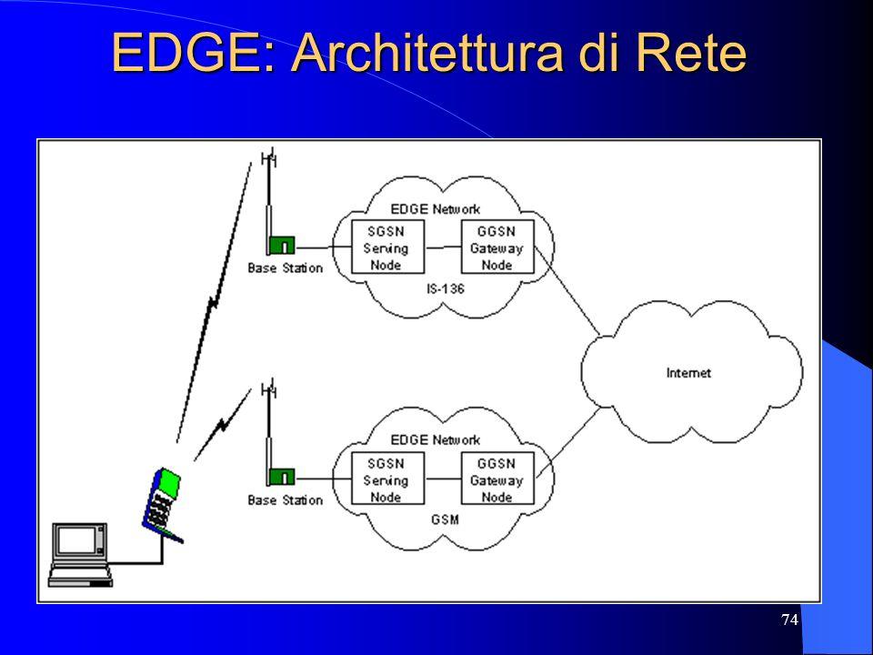 74 EDGE: Architettura di Rete