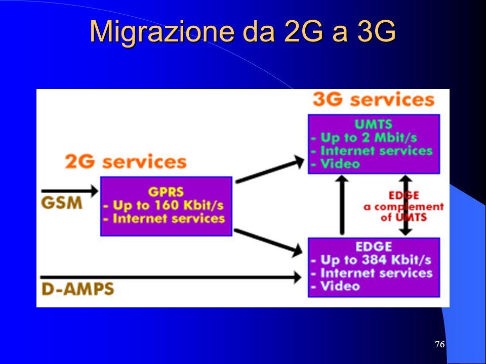 76 Migrazione da 2G a 3G