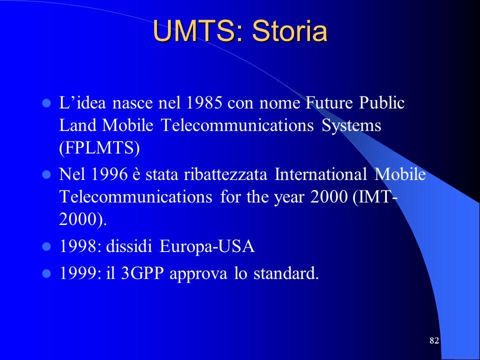 82 UMTS: Storia Lidea nasce nel 1985 con nome Future Public Land Mobile Telecommunications Systems (FPLMTS) Nel 1996 è stata ribattezzata International Mobile Telecommunications for the year 2000 (IMT- 2000).