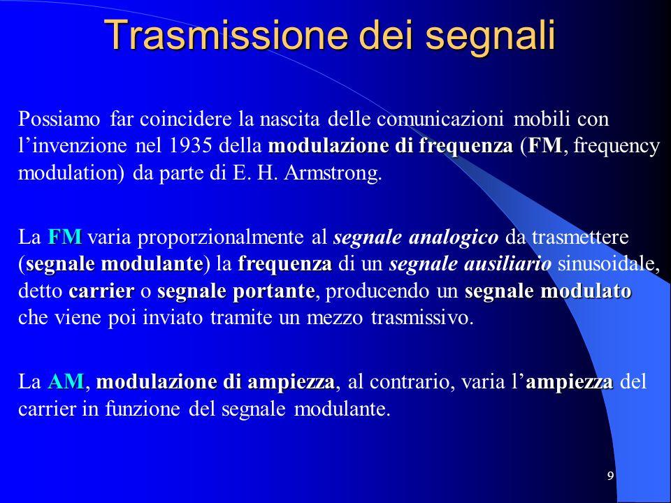 9 Trasmissione dei segnali modulazione di frequenzaFM Possiamo far coincidere la nascita delle comunicazioni mobili con linvenzione nel 1935 della modulazione di frequenza (FM, frequency modulation) da parte di E.