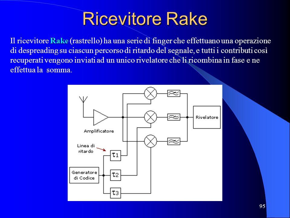 95 Ricevitore Rake Rake Il ricevitore Rake (rastrello) ha una serie di finger che effettuano una operazione di despreading su ciascun percorso di ritardo del segnale, e tutti i contributi così recuperati vengono inviati ad un unico rivelatore che li ricombina in fase e ne effettua la somma.