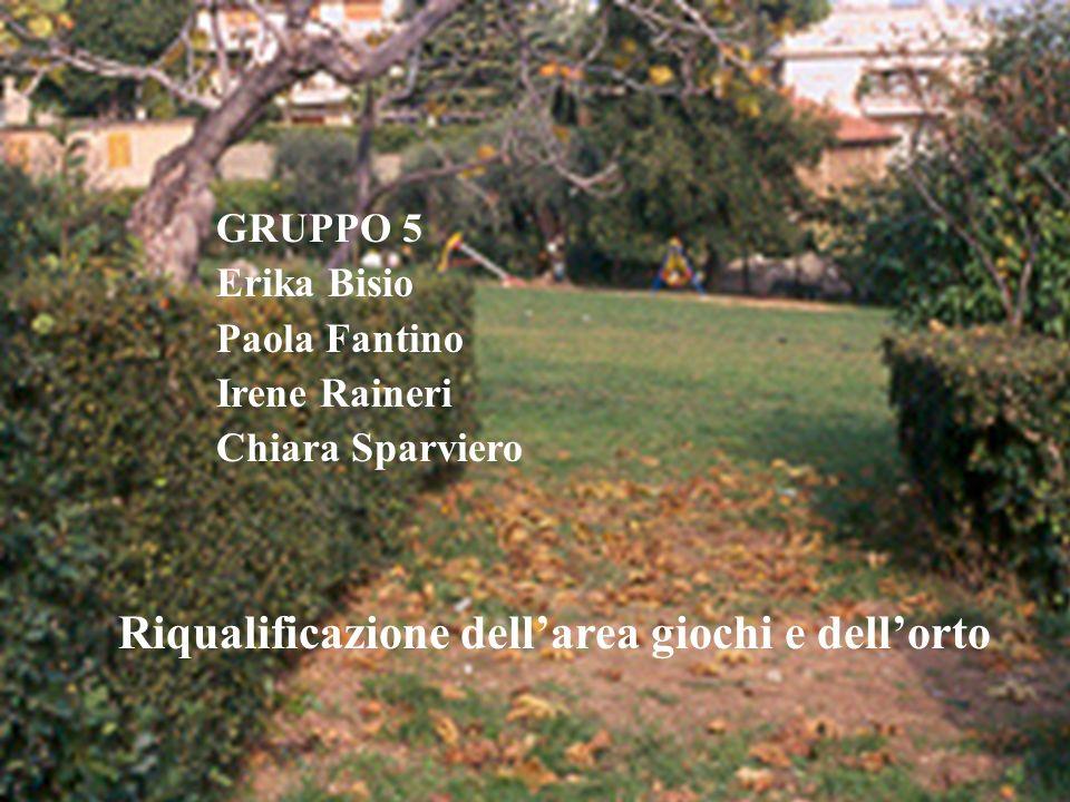 GRUPPO 5 Erika Bisio Paola Fantino Irene Raineri Chiara Sparviero Riqualificazione dellarea giochi e dellorto
