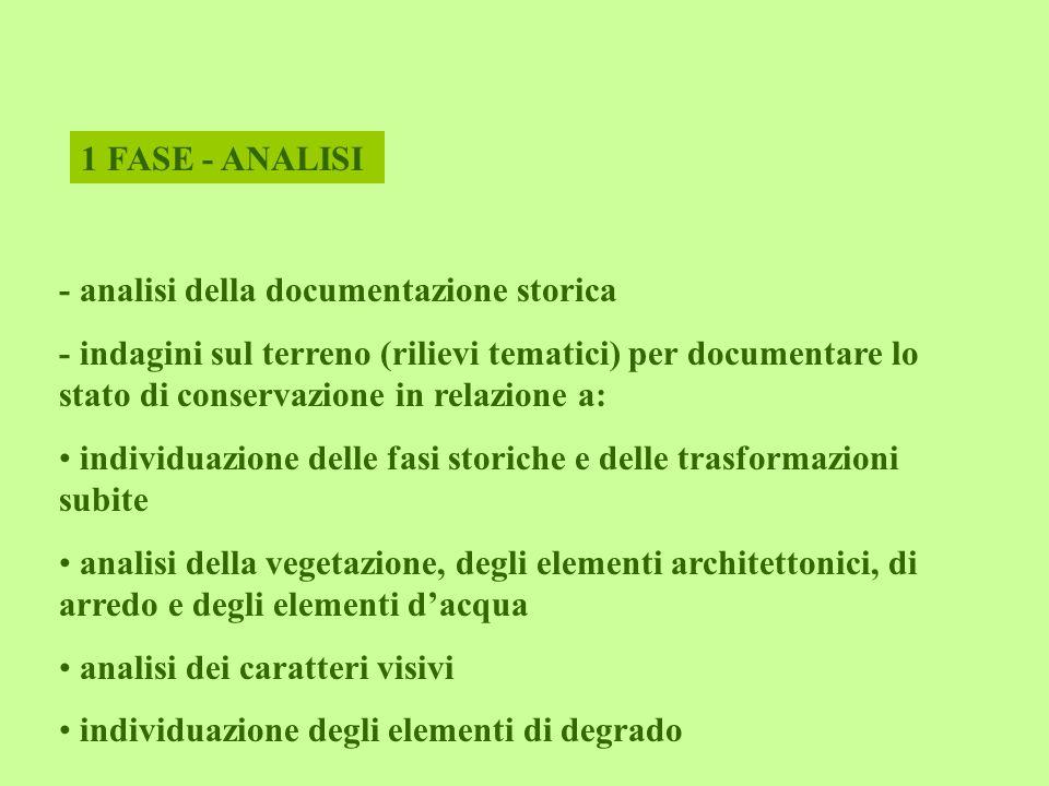 - analisi della documentazione storica - indagini sul terreno (rilievi tematici) per documentare lo stato di conservazione in relazione a: individuazi