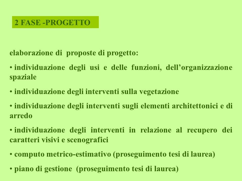 elaborazione di proposte di progetto: individuazione degli usi e delle funzioni, dellorganizzazione spaziale individuazione degli interventi sulla veg