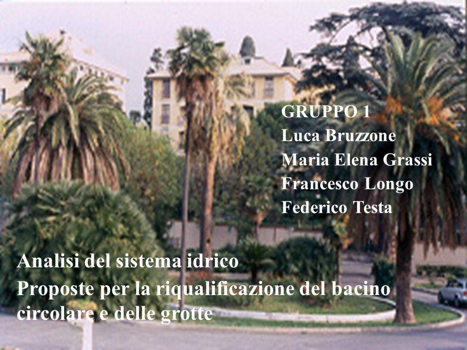 GRUPPO 1 Luca Bruzzone Maria Elena Grassi Francesco Longo Federico Testa Analisi del sistema idrico Proposte per la riqualificazione del bacino circol