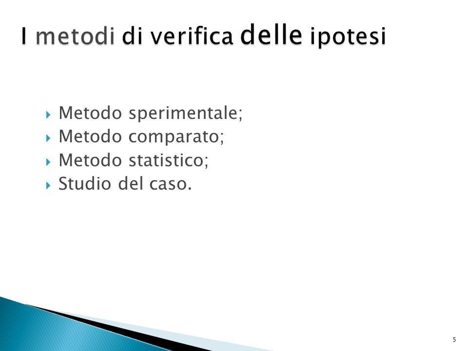 Metodo sperimentale; Metodo comparato; Metodo statistico; Studio del caso. 5