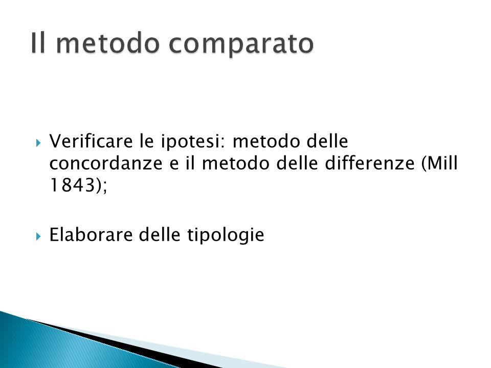 Verificare le ipotesi: metodo delle concordanze e il metodo delle differenze (Mill 1843); Elaborare delle tipologie