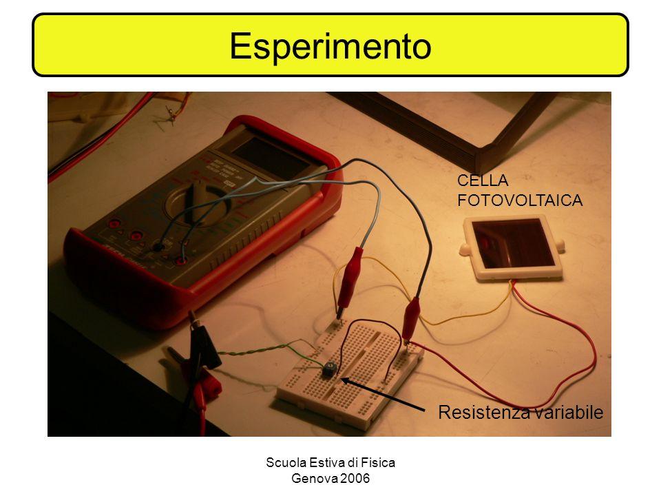 Scuola Estiva di Fisica Genova 2006 Esperimento Resistenza variabile CELLA FOTOVOLTAICA