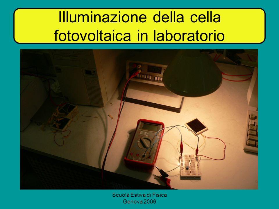 Scuola Estiva di Fisica Genova 2006 Illuminazione della cella fotovoltaica in laboratorio