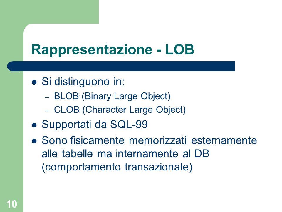 10 Rappresentazione - LOB Si distinguono in: – BLOB (Binary Large Object) – CLOB (Character Large Object) Supportati da SQL-99 Sono fisicamente memorizzati esternamente alle tabelle ma internamente al DB (comportamento transazionale)