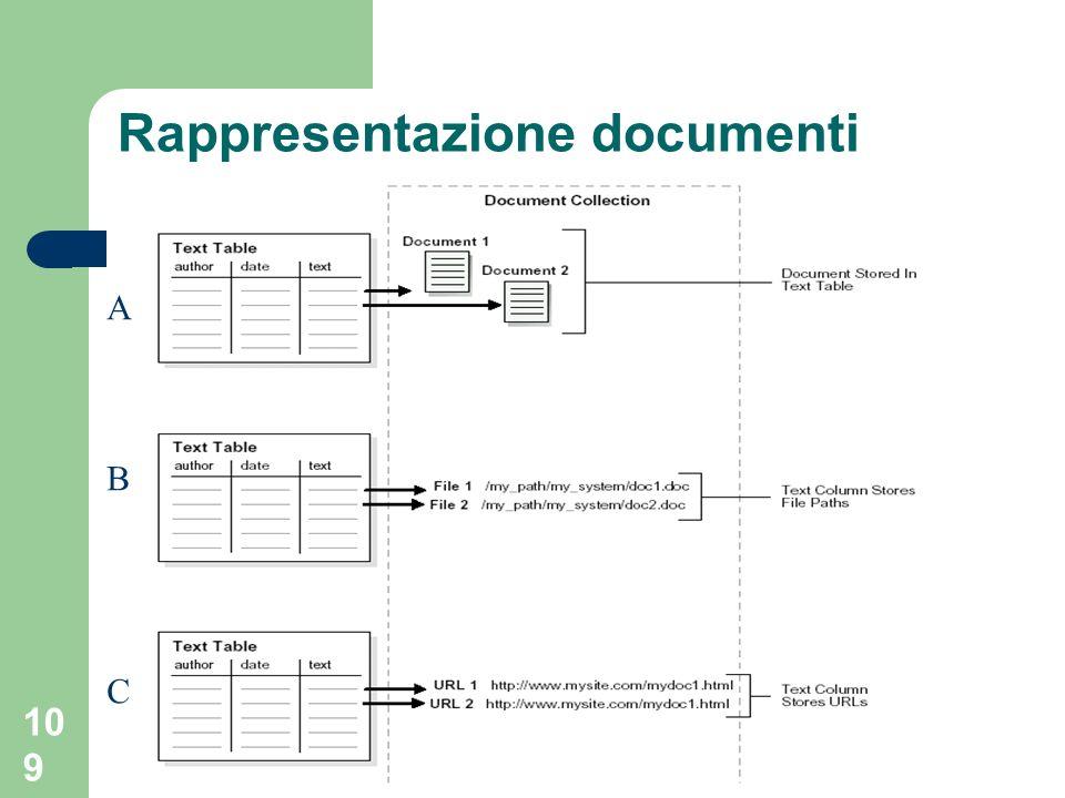 109 Rappresentazione documenti ABCABC