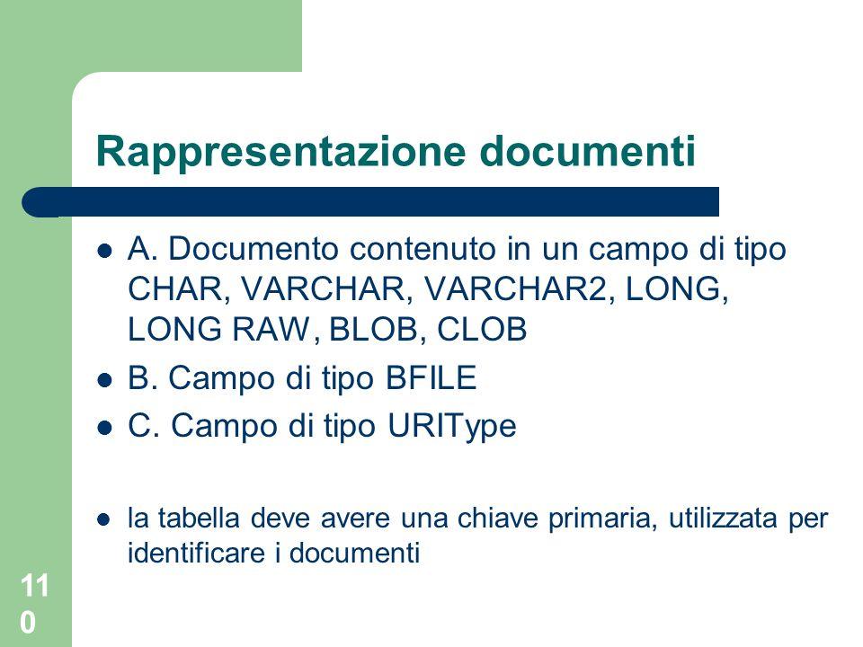 110 A. Documento contenuto in un campo di tipo CHAR, VARCHAR, VARCHAR2, LONG, LONG RAW, BLOB, CLOB B. Campo di tipo BFILE C. Campo di tipo URIType la