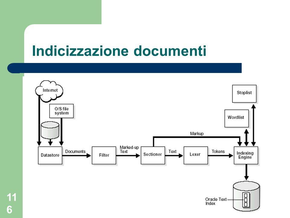 116 Indicizzazione documenti