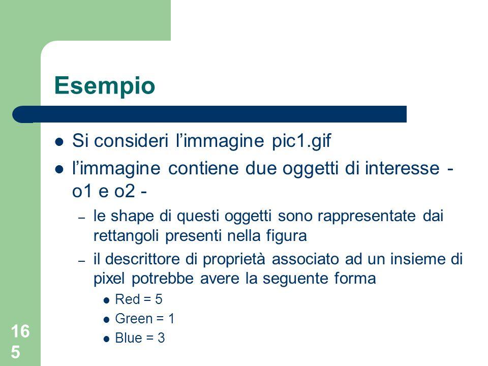 165 Si consideri limmagine pic1.gif limmagine contiene due oggetti di interesse - o1 e o2 - – le shape di questi oggetti sono rappresentate dai rettangoli presenti nella figura – il descrittore di proprietà associato ad un insieme di pixel potrebbe avere la seguente forma Red = 5 Green = 1 Blue = 3