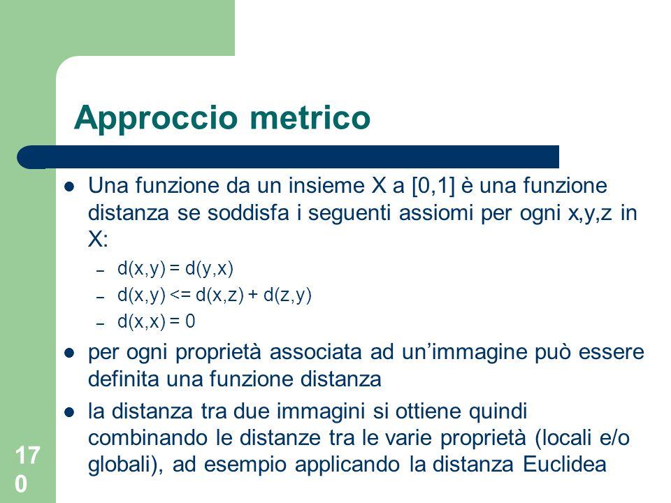 170 Approccio metrico Una funzione da un insieme X a [0,1] è una funzione distanza se soddisfa i seguenti assiomi per ogni x,y,z in X: – d(x,y) = d(y,