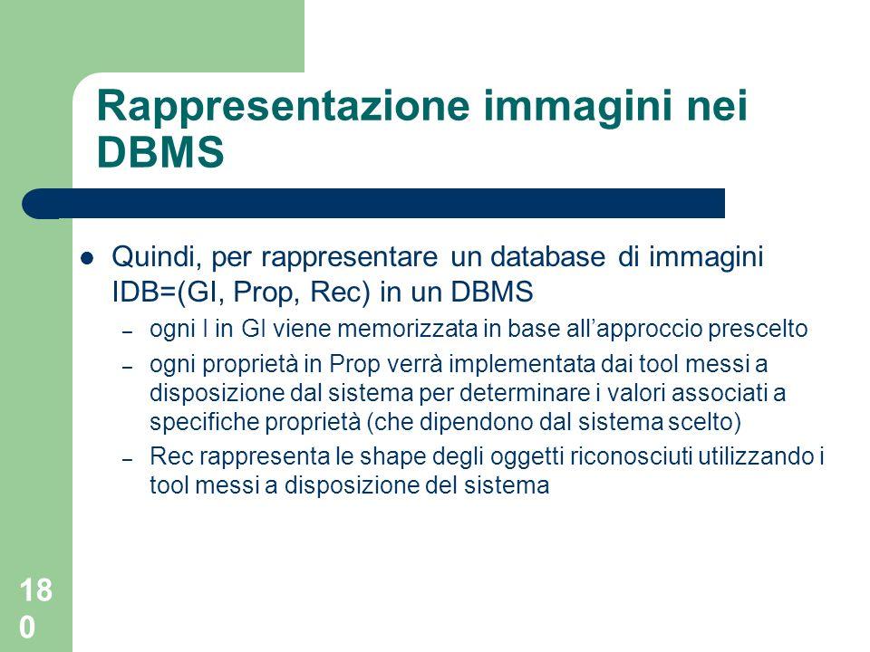 180 Quindi, per rappresentare un database di immagini IDB=(GI, Prop, Rec) in un DBMS – ogni I in GI viene memorizzata in base allapproccio prescelto –