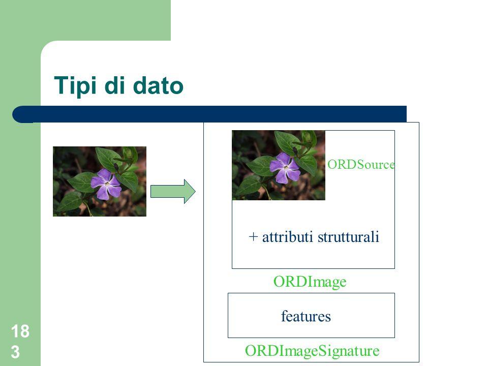 183 Tipi di dato + attributi strutturali features ORDImage ORDImageSignature ORDSource