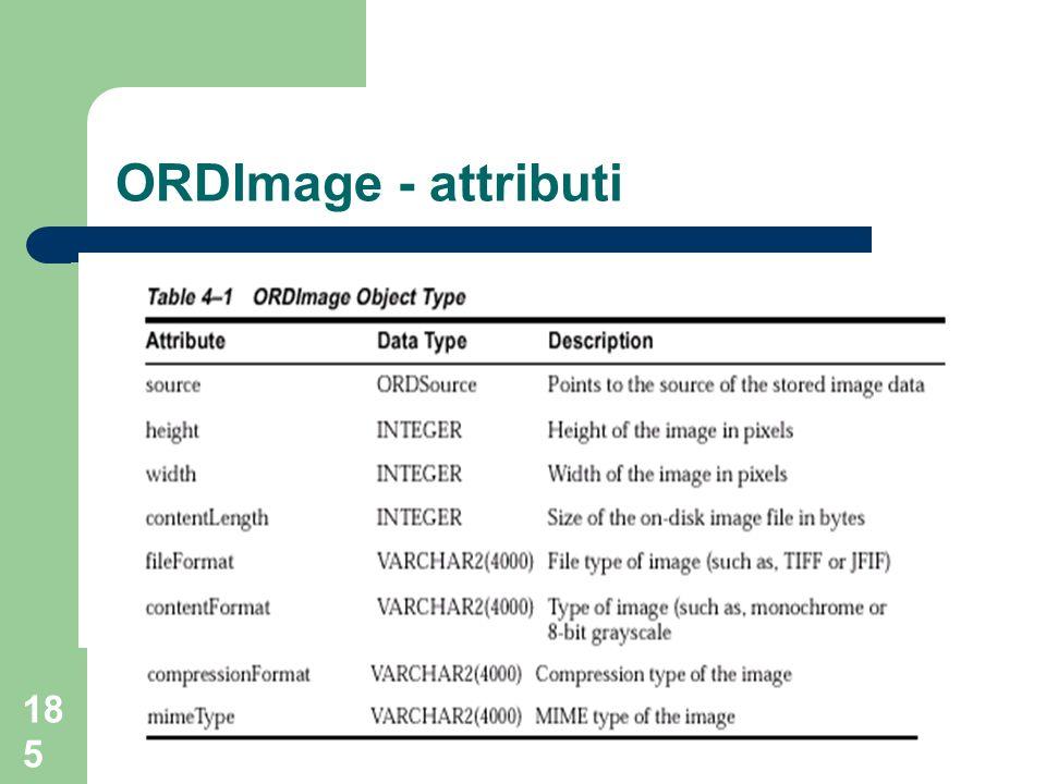185 ORDImage - attributi