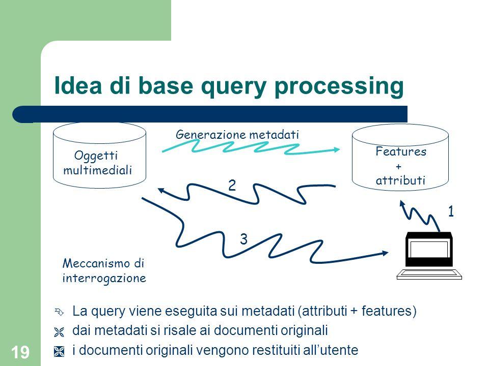 19 Idea di base query processing Oggetti multimediali Features + attributi Generazione metadati Meccanismo di interrogazione 1 2 3 Ê La query viene es