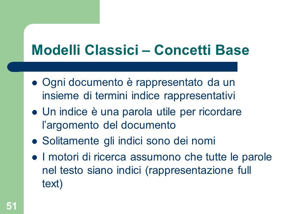51 Modelli Classici – Concetti Base Ogni documento è rappresentato da un insieme di termini indice rappresentativi Un indice è una parola utile per ri