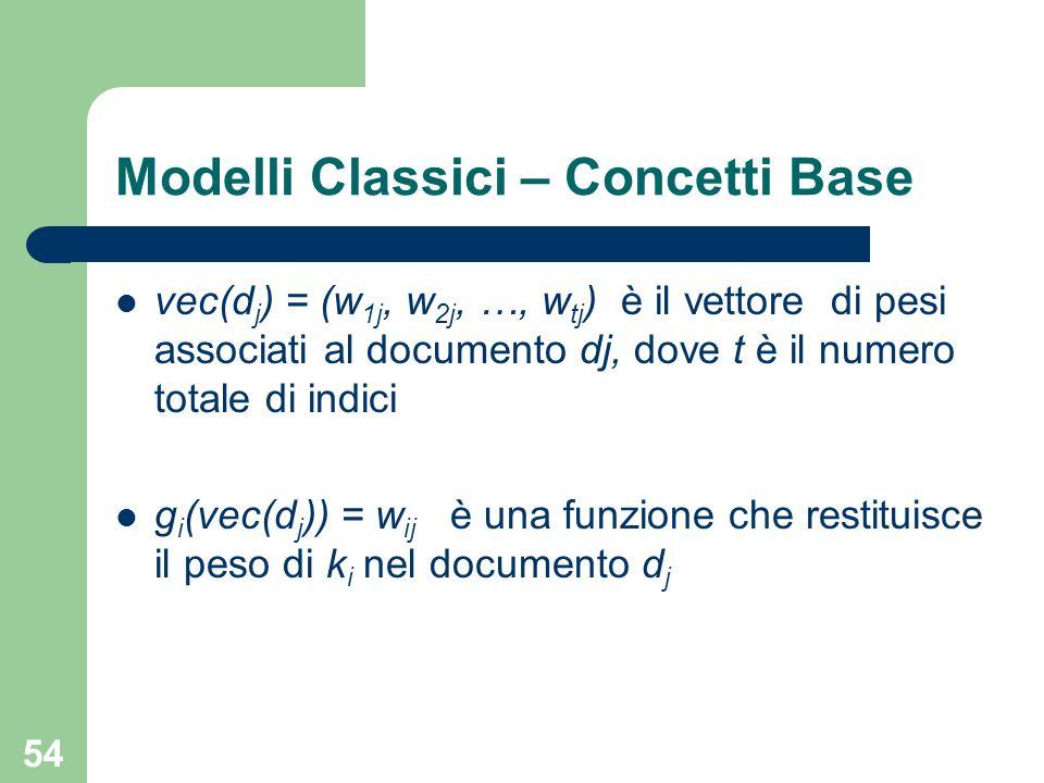 54 vec(d j ) = (w 1j, w 2j, …, w tj ) è il vettore di pesi associati al documento dj, dove t è il numero totale di indici g i (vec(d j )) = w ij è una funzione che restituisce il peso di k i nel documento d j Modelli Classici – Concetti Base