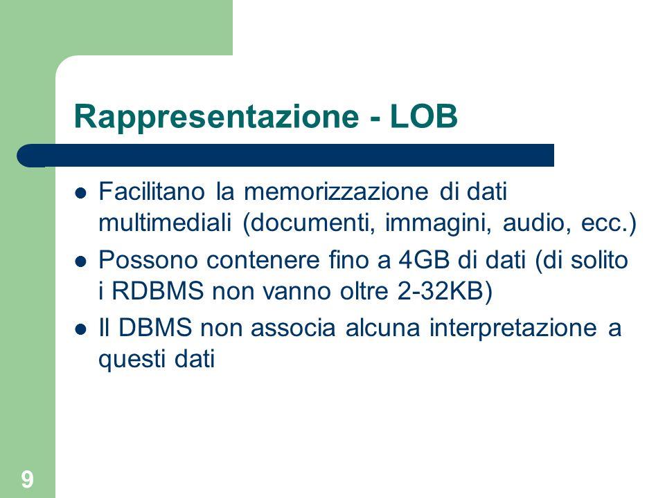 9 Rappresentazione - LOB Facilitano la memorizzazione di dati multimediali (documenti, immagini, audio, ecc.) Possono contenere fino a 4GB di dati (di