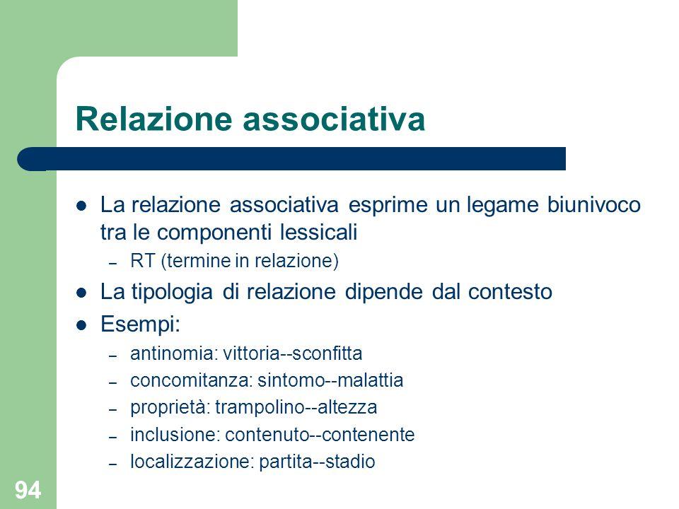 94 Relazione associativa La relazione associativa esprime un legame biunivoco tra le componenti lessicali – RT (termine in relazione) La tipologia di