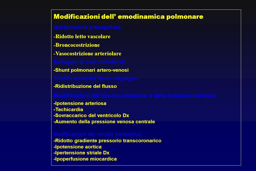 Modificazioni dell emodinamica polmonare Ipertensione precapillare: -Ridotto letto vascolare -Broncocostrizione -Vasocostrizione arteriolare Sviluppo
