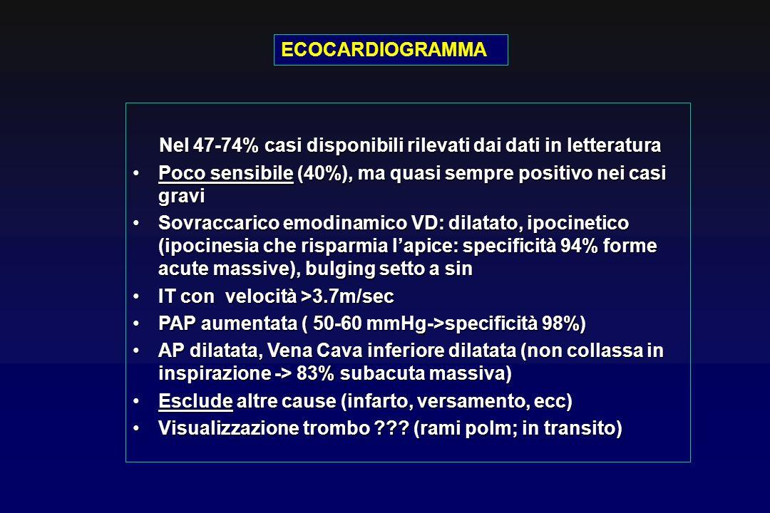 ECOCARDIOGRAMMA Nel 47-74% casi disponibili rilevati dai dati in letteratura Nel 47-74% casi disponibili rilevati dai dati in letteratura Poco sensibi