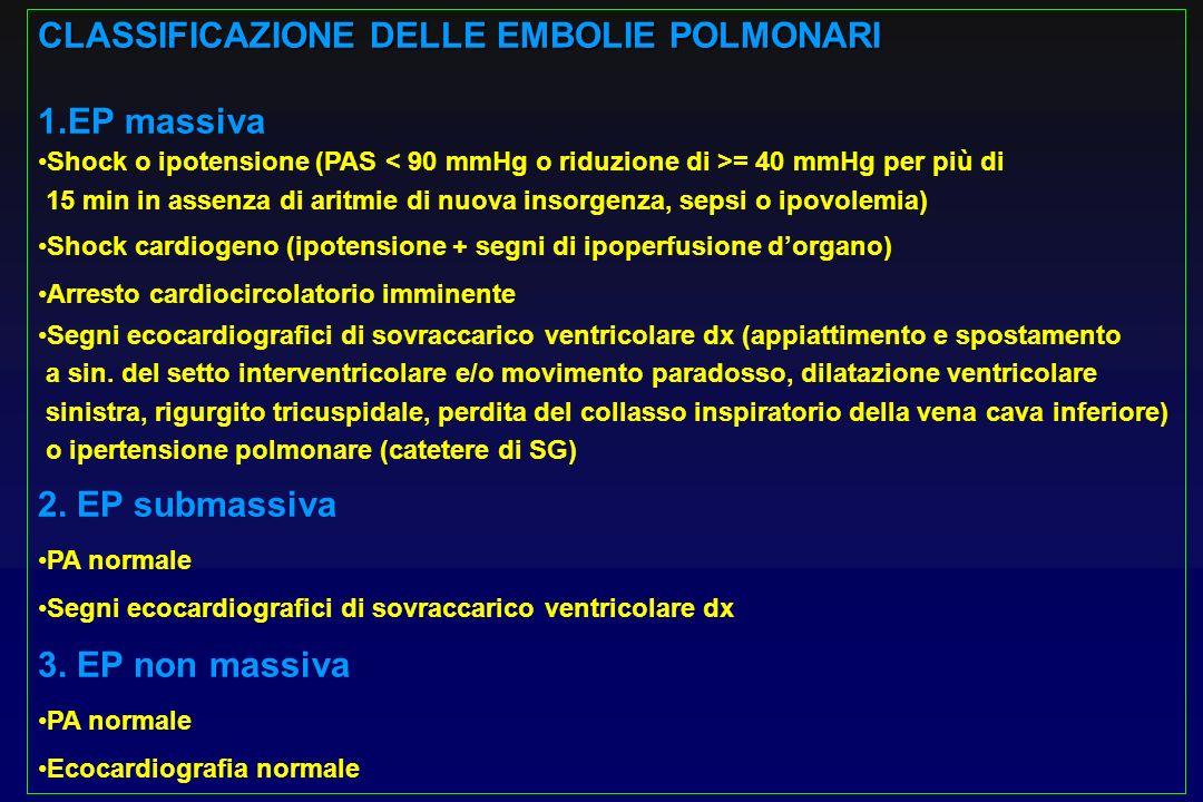 CLASSIFICAZIONE DELLE EMBOLIE POLMONARI 1.EP massiva Shock o ipotensione (PAS = 40 mmHg per più di 15 min in assenza di aritmie di nuova insorgenza, s
