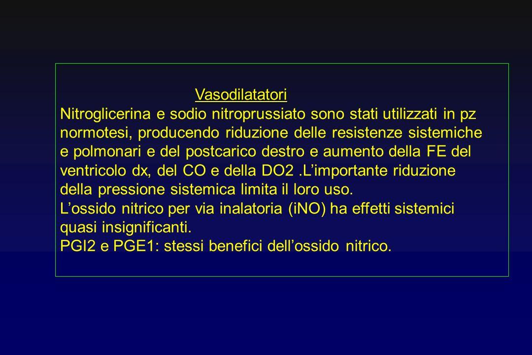 Vasodilatatori Vasodilatatori Nitroglicerina e sodio nitroprussiato sono stati utilizzati in pz normotesi, producendo riduzione delle resistenze siste