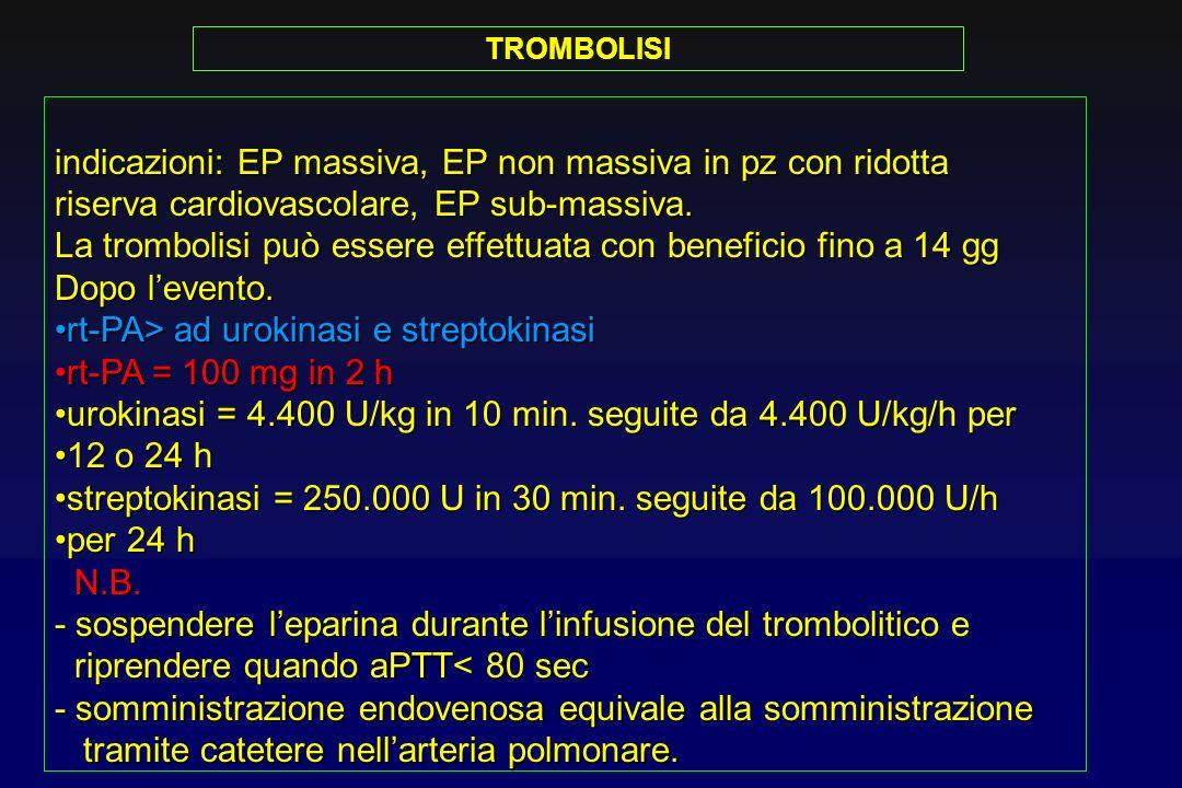 indicazioni: EP massiva, EP non massiva in pz con ridotta riserva cardiovascolare, EP sub-massiva. La trombolisi può essere effettuata con beneficio f