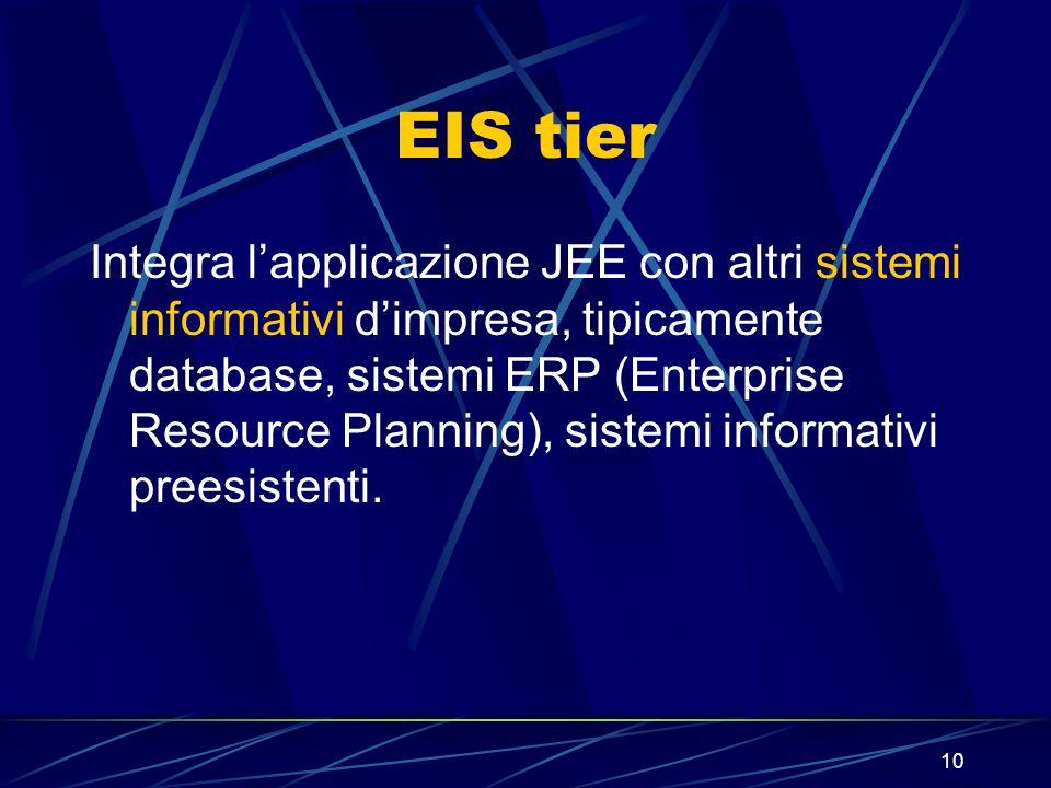 10 EIS tier Integra lapplicazione JEE con altri sistemi informativi dimpresa, tipicamente database, sistemi ERP (Enterprise Resource Planning), sistem