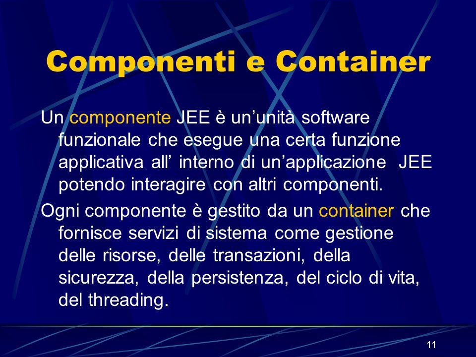 11 Componenti e Container Un componente JEE è ununità software funzionale che esegue una certa funzione applicativa all interno di unapplicazione JEE