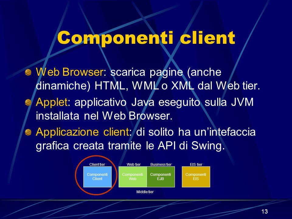 13 Componenti client Web Browser: scarica pagine (anche dinamiche) HTML, WML o XML dal Web tier. Applet: applicativo Java eseguito sulla JVM installat