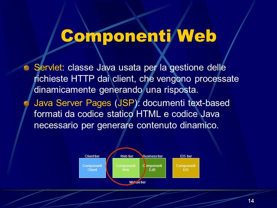 14 Componenti Web Servlet: classe Java usata per la gestione delle richieste HTTP dai client, che vengono processate dinamicamente generando una rispo