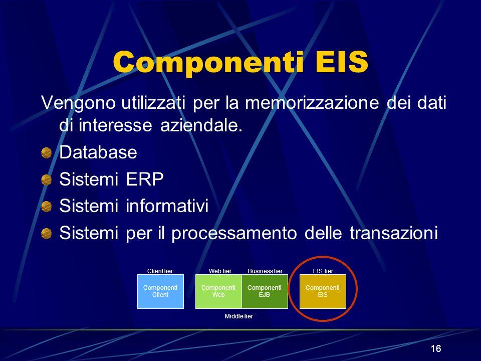 16 Componenti EIS Vengono utilizzati per la memorizzazione dei dati di interesse aziendale. Database Sistemi ERP Sistemi informativi Sistemi per il pr