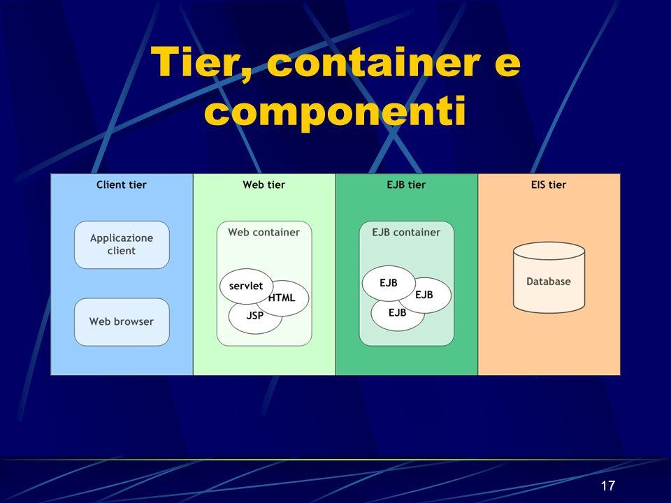 17 Tier, container e componenti