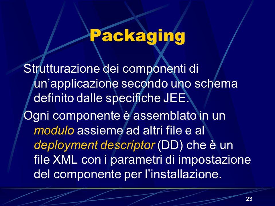 23 Packaging Strutturazione dei componenti di unapplicazione secondo uno schema definito dalle specifiche JEE. Ogni componente è assemblato in un modu