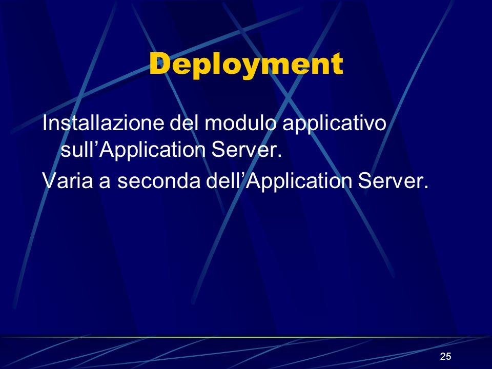 25 Deployment Installazione del modulo applicativo sullApplication Server. Varia a seconda dellApplication Server.