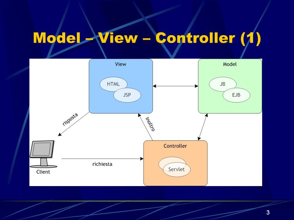 14 Componenti Web Servlet: classe Java usata per la gestione delle richieste HTTP dai client, che vengono processate dinamicamente generando una risposta.